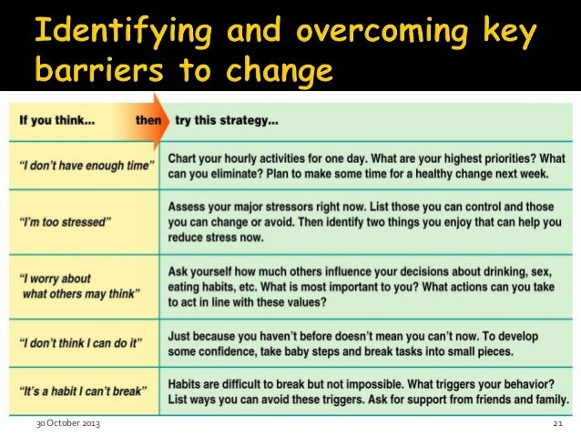 steps of behavior modification psychology