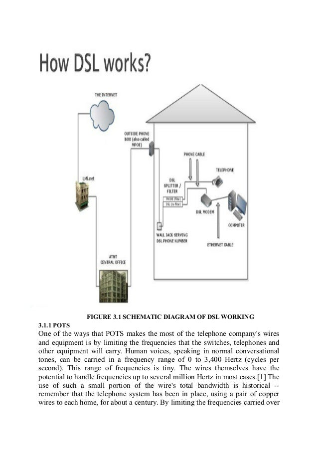 11  figure 3 1 schematic diagram of dsl working