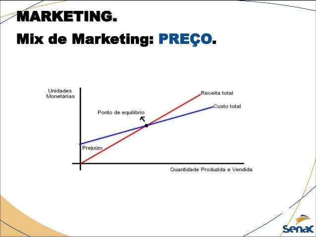 MARKETING. Mix de Marketing: PREÇO.