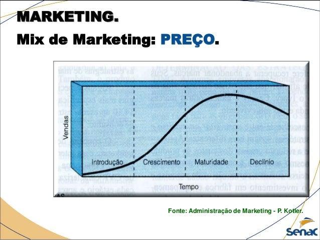 MARKETING. Mix de Marketing: PREÇO. Fonte: Administração de Marketing - P. Kotler.