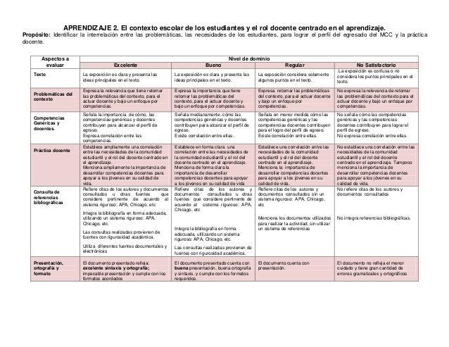 APRENDIZAJE 2. El contexto escolar de los estudiantes y el rol docente centrado en el aprendizaje. Propósito: Identificar ...