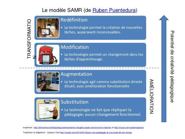 Redéfinition• La technologie permet la création de nouvellestâches, auparavant inconcevables.Modification• La technologie ...