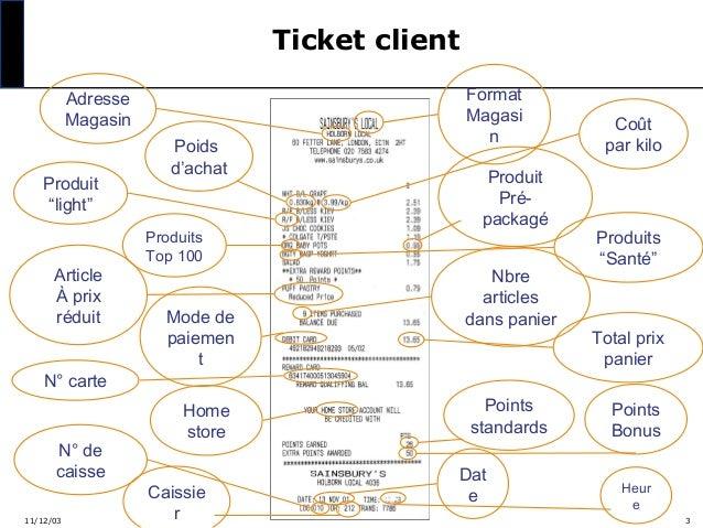 """Ticket client Adresse Magasin Produit """"light""""  Article À prix réduit N° carte  N° de caisse 11/12/03  Poids d'achat  Produ..."""
