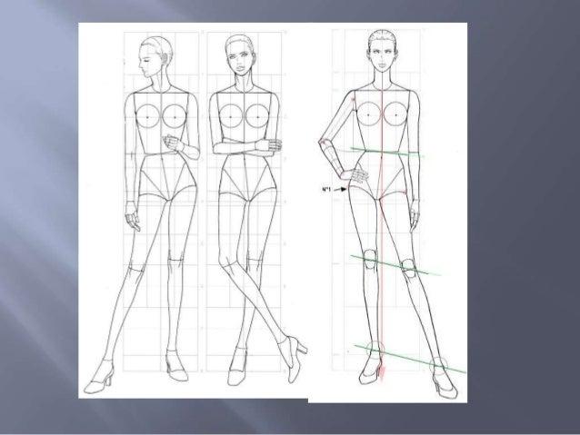    Primer stilizacije modne figure izduţivanjem je    modna figura od 10 glava. Nju koristi i Anna    Kiper čije ćemo ilu...