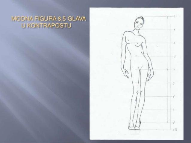 MODNA FIGURA 10 GLAVAPrvi podeok je glava do brade (Chin), aostali delovi tela se pribliţno nalaze na:Linija ramena (Shoul...