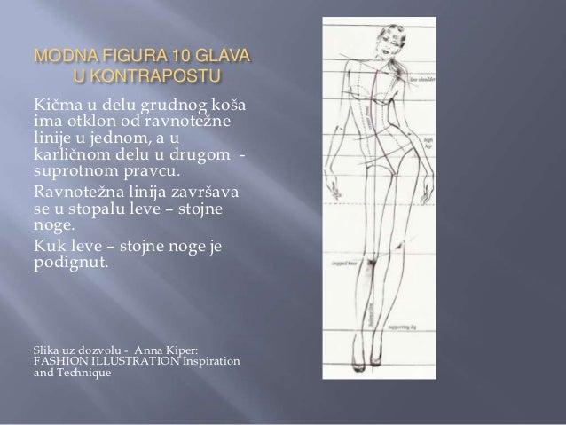 MUŠKA FIGURA 10GLAVASlika uz dozvolu - Anna Kiper:FASHION ILLUSTRATIONInspiration and Technique