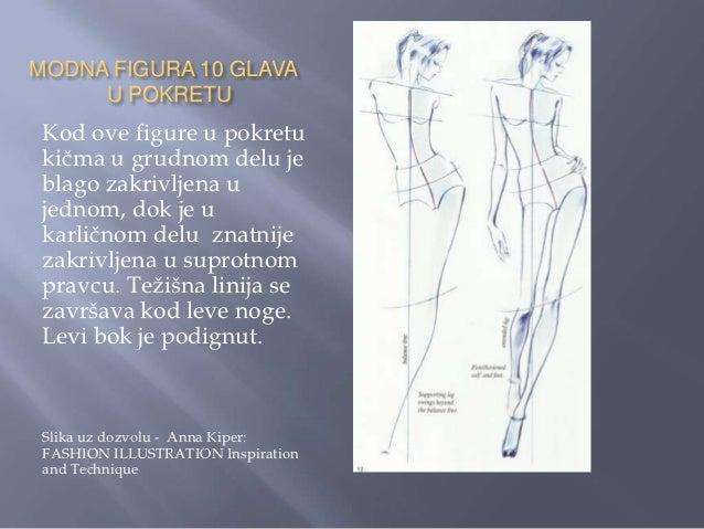DEČIJA FIGURA(6 DO 11 GODINA)Slika uz dozvolu - Anna Kiper:FASHION ILLUSTRATIONInspiration and Technique
