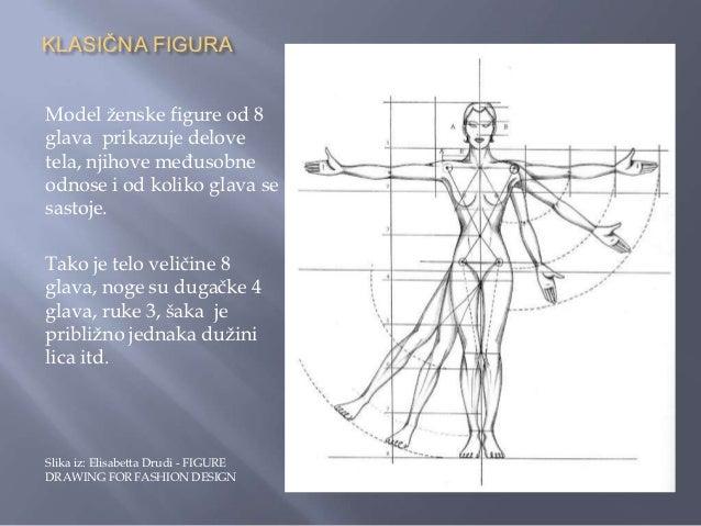    Modna figura se razlikuje od klasične figure.    Postoji više razlika.