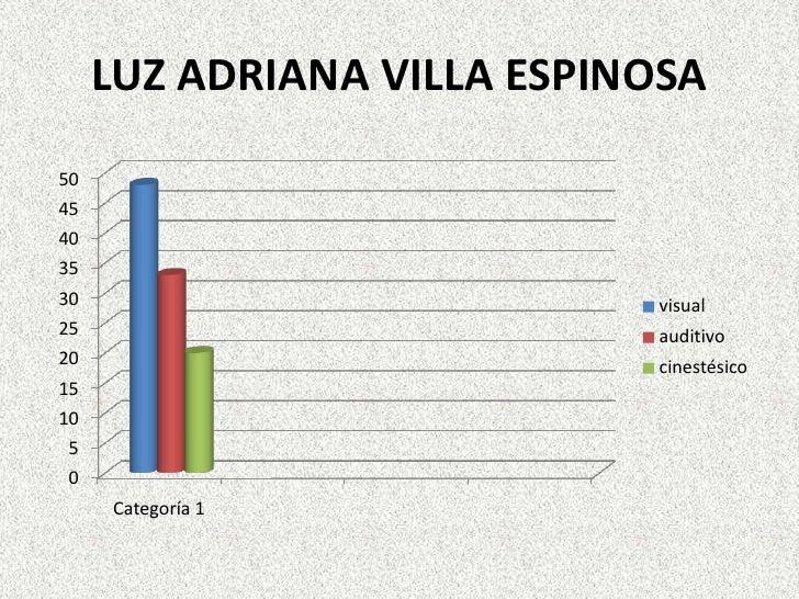 LUZ ADRIANA VILLA ESPINOSA<br />