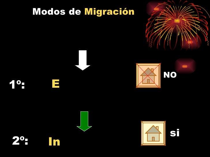 In migración E migración Modos de  Migración NO si 1º:  2º: