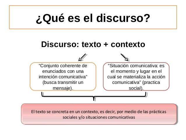 """¿Qué es el discurso? Discurso: texto + contexto """"Conjunto coherente de enunciados con una intención comunicativa"""" (busca t..."""