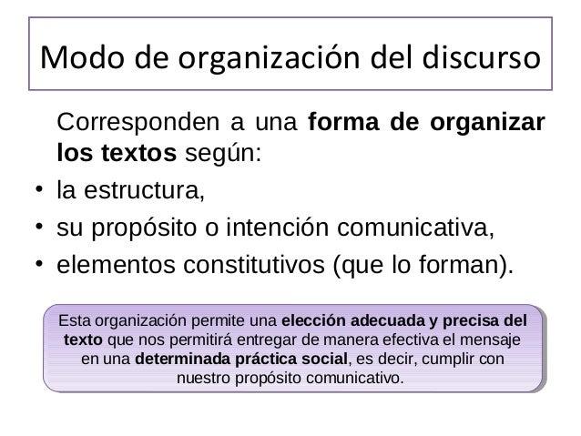 Modo de organización del discurso Corresponden a una forma de organizar los textos según: • la estructura, • su propósito ...