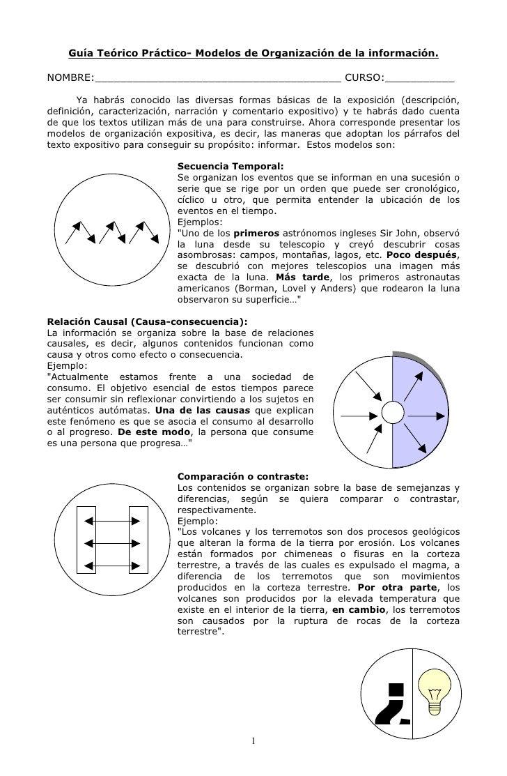 Guía Teórico Práctico- Modelos de Organización de la información.  NOMBRE:_______________________________________ CURSO:__...
