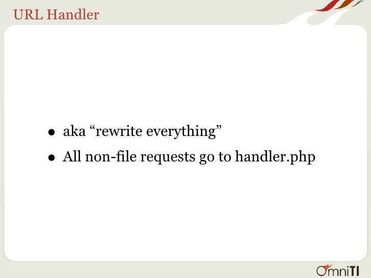 rewrite all urls to index.php
