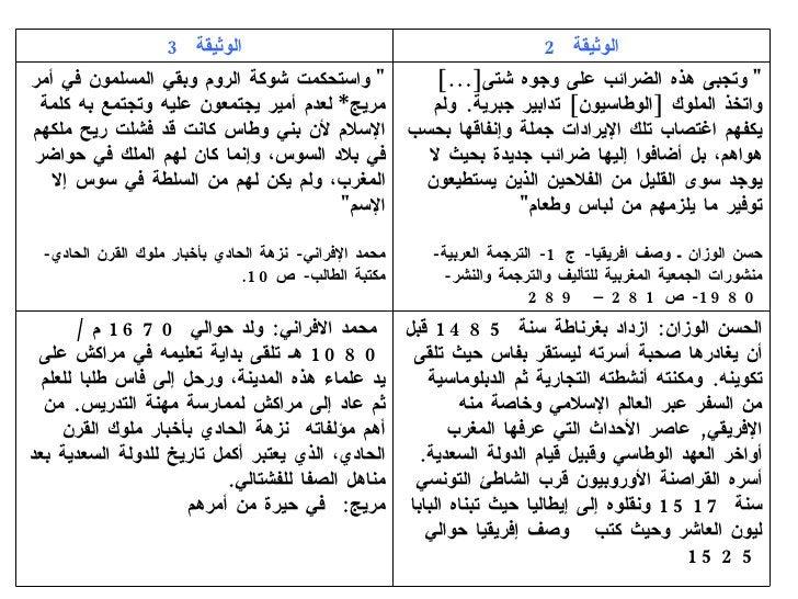 محمد الافراني :   ولد حوالي  1670  م  / 1080  هـ تلقى بداية تعليمه في مراكش على يد علماء هذه المدينة، ورحل إلى فاس طلبا لل...