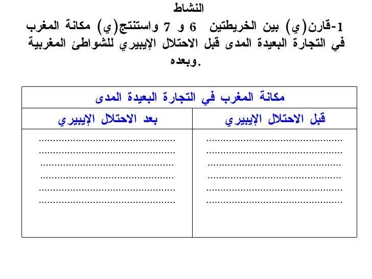 النشاط  1- قارن ( ي )  بين الخريطتين  6  و 7  واستنتج ( ي )  مكانة المغرب في التجارة البعيدة المدى قبل الاحتلال الإيبيري ل...