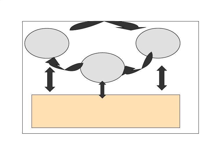 الإشكالية التعريف التفسير الخطوة الأولى الخطوة الثانية الخطوة الثالثة طرح المشكل توضيح المشكل تفسير المشكل يطرح التفسير غا...