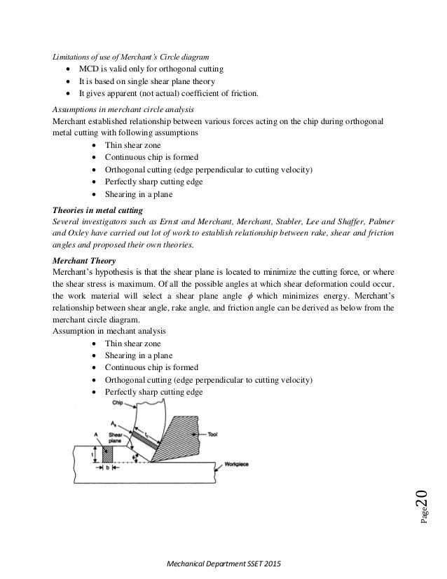 Theory of metal cutting mg universitys8 production notes 20 mechanical department sset 2015 page20 limitations of use of merchants circle diagram ccuart Choice Image