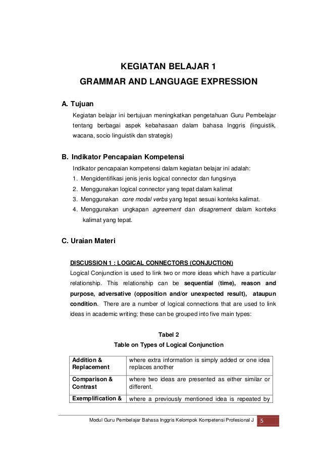 contoh thesis statement The thesis statement is then proven throughout the paper with supporting evidence when learning to write thesis statements , you may be taught to write a three-pronged thesis statement  this is a sentence that includes three reasons to support the thesis.