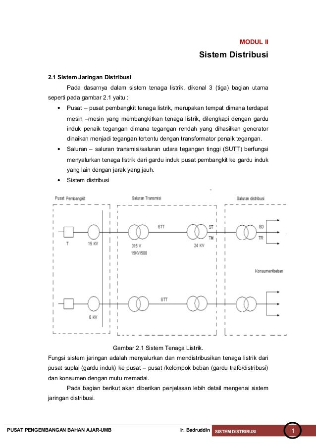 MODUL II Sistem Distribusi 2.1 Sistem Jaringan Distribusi Pada dasarnya dalam sistem tenaga listrik, dikenal 3 (tiga) bagi...