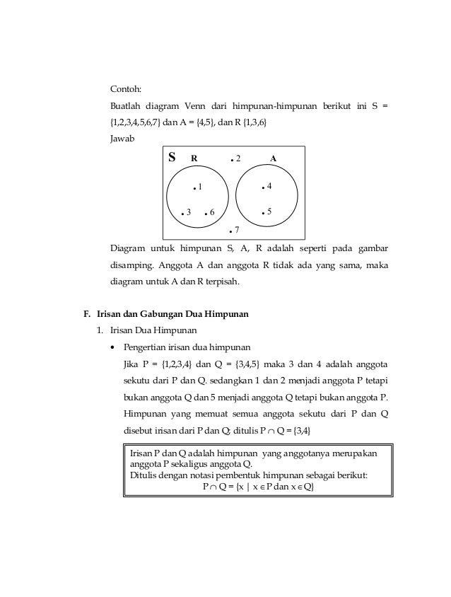 Modul matematika smp himpunan 6 contoh buatlah diagram venn ccuart Gallery