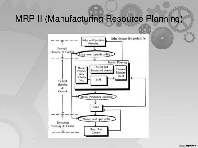 Modul 1 process planning and standard time calculation