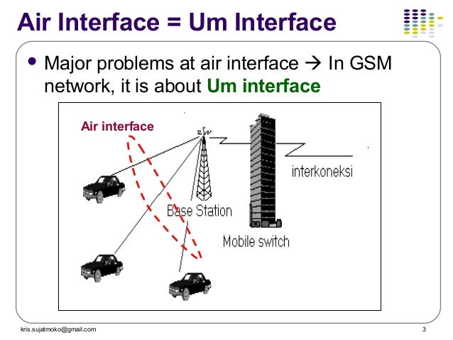 gsm specification air interface Global system for mobile (gsm) david tipper associate professor graduate program of telecommunications and networking gsm air interface specifications summary.
