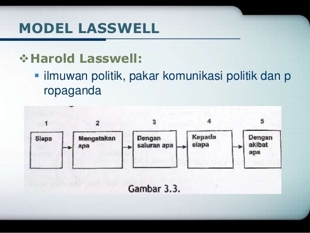 Modul3 imam model ccuart Image collections