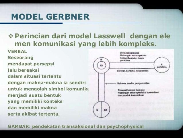 contoh model komunikasi Model penilaian kirkpatrick: mengkaji pengaruh komunikasi terhadap keberkesanan latihan kamaruzzaman abdul manan, shuhaida md nor & bahiyah omar.