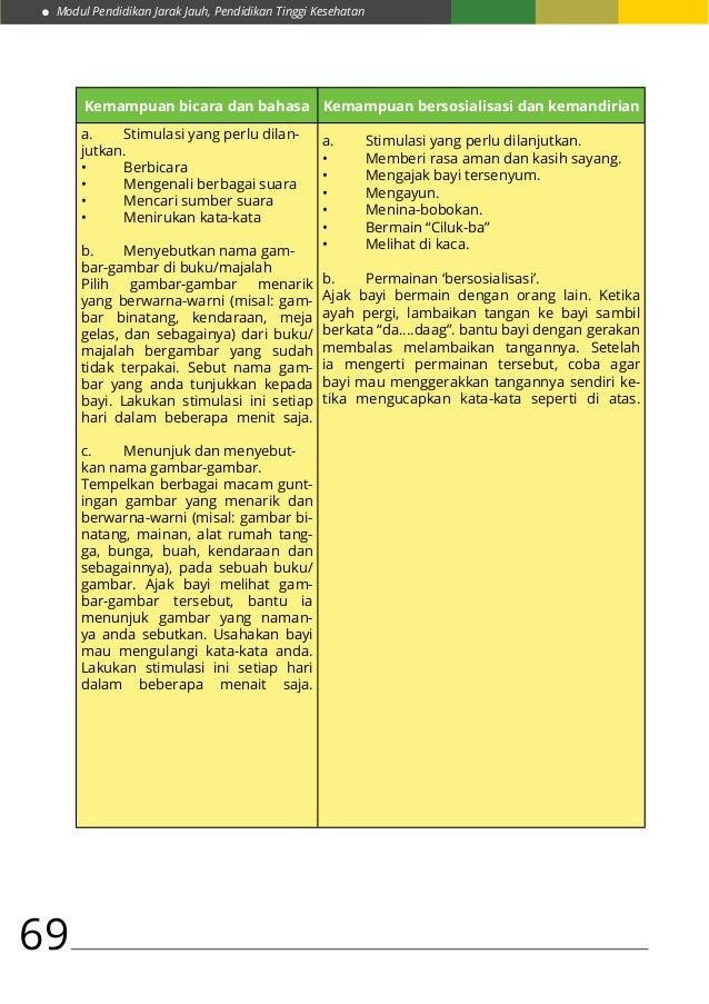 modul 5 pedoman praktek lab anak sehat