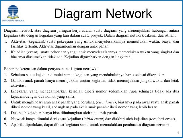 Ekma4413 riset operasi modul 6 diagram network diagram network atau diagram jaringan kerja ccuart Images