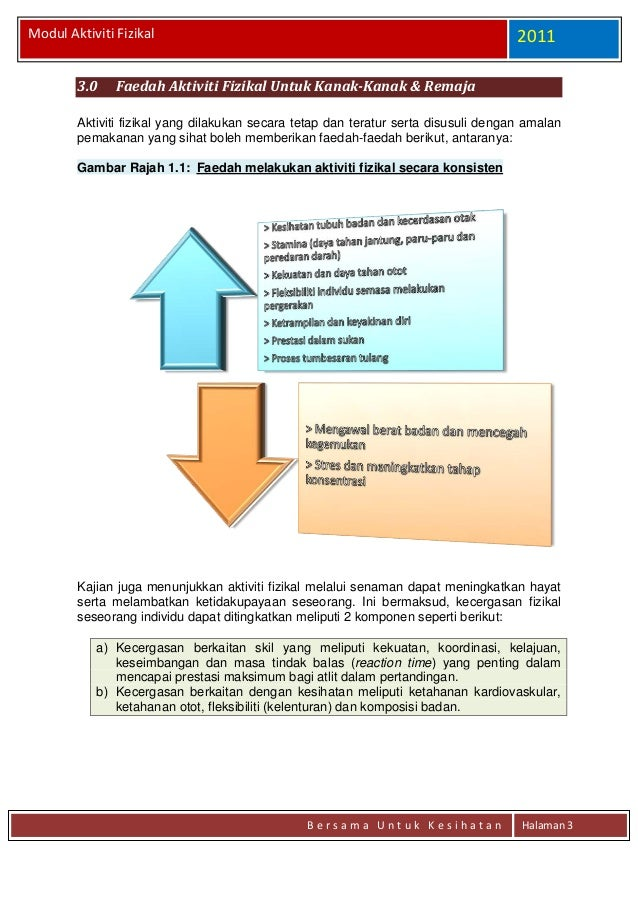 Modul Program Promosi Kesihatan 0eb0e8da3b