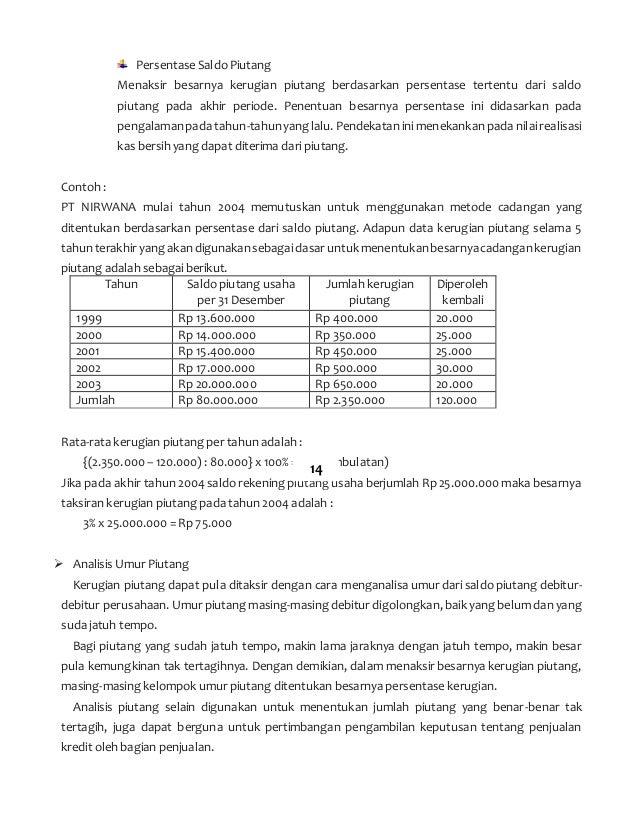 Modul Akuntansi Keuangan Kelas 11 Semester 3 Ganjil