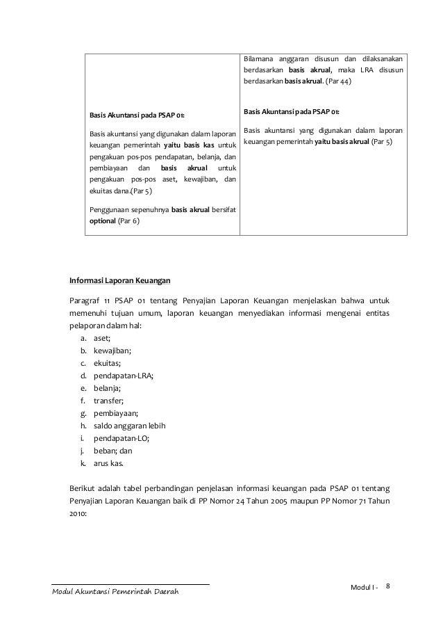 Modul Akuntansi Akrual Untuk Pemerintah Daerah