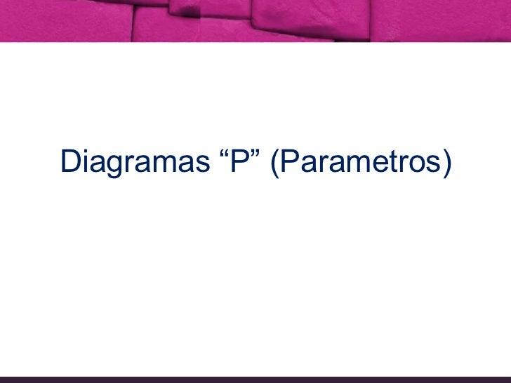 """Diagramas""""P"""" (Parametros)<br />"""