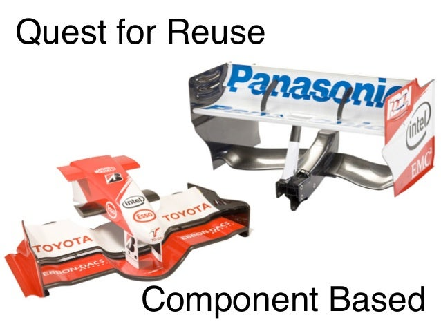 Quest for Reuse  Component Based