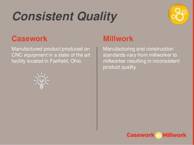 Modular Casework Vs Millwork The Battle Of The Works