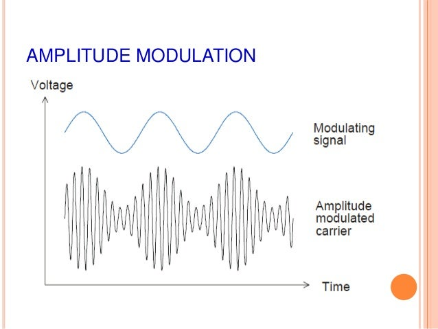 amplitude modulation The process of varying the amplitude of a sound, often periodically an example of am is the violinist's tremolo, where the amplitude of the vibrating string is rapidly altered by a movement of the bow ring modulation is a special case of amplitude modulation where the two signals (carrier and .