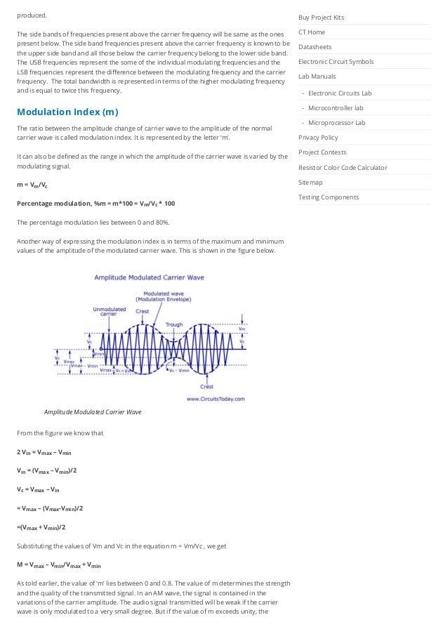 amplitude modulation ppt software