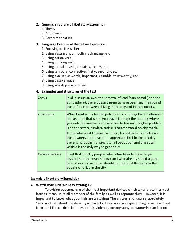 Pengertian Thesis Argument Recommendation Hortatory Exposition