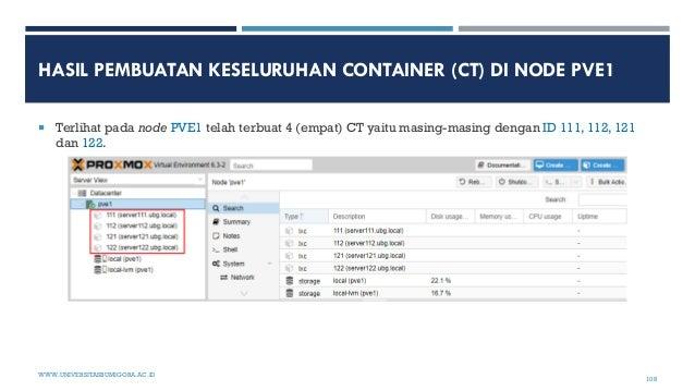 HASIL PEMBUATAN KESELURUHAN CONTAINER (CT) DI NODE PVE1  Terlihat pada node PVE1 telah terbuat 4 (empat) CT yaitu masing-...
