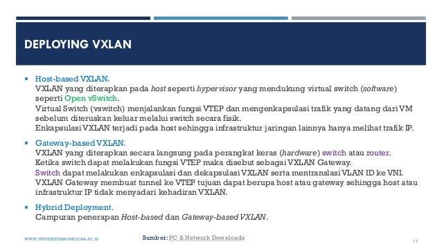 DEPLOYING VXLAN  Host-based VXLAN. VXLAN yang diterapkan pada host seperti hypervisor yang mendukung virtual switch (soft...