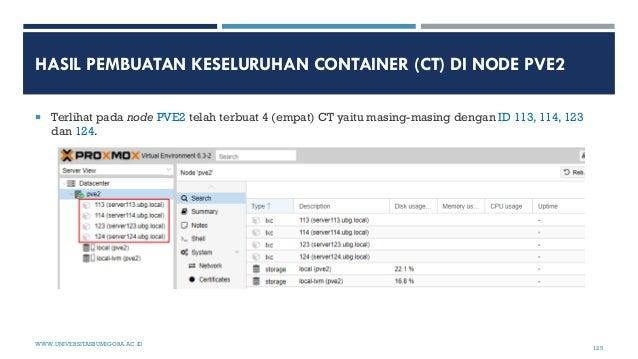 HASIL PEMBUATAN KESELURUHAN CONTAINER (CT) DI NODE PVE2  Terlihat pada node PVE2 telah terbuat 4 (empat) CT yaitu masing-...