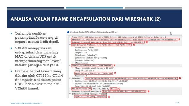 ANALISA VXLAN FRAME ENCAPSULATION DARI WIRESHARK (2)  Terlampir cuplikan penampilan frame yang di capture secara lebih de...