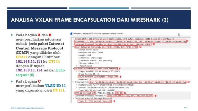 ANALISA VXLAN FRAME ENCAPSULATION DARI WIRESHARK (3)  Pada bagian A dan B memperlihatkan informasi terkait jenis paket In...