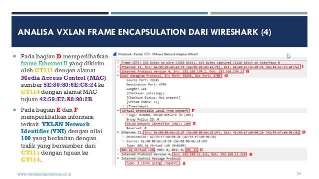 ANALISA VXLAN FRAME ENCAPSULATION DARI WIRESHARK (4)  Pada bagian D memperlihatkan frame Ethernet II yang dikirim oleh CT...
