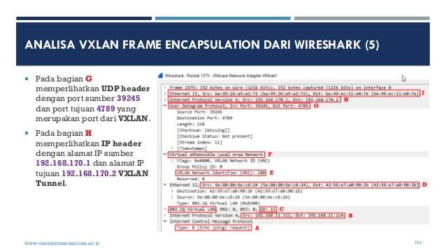 ANALISA VXLAN FRAME ENCAPSULATION DARI WIRESHARK (5)  Pada bagian G memperlihatkan UDP header dengan port sumber 39245 da...