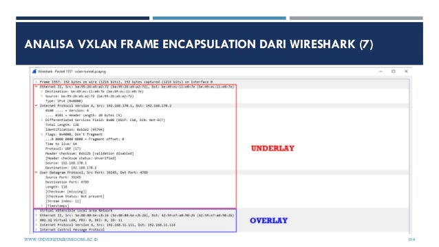 ANALISA VXLAN FRAME ENCAPSULATION DARI WIRESHARK (7) WWW.UNIVERSITASBUMIGORA.AC.ID 164