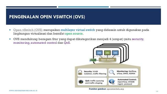 PENGENALAN OPEN VSWITCH (OVS)  Open vSwitch (OVS) merupakan multilayer virtual switch yang didesain untuk digunakan pada ...