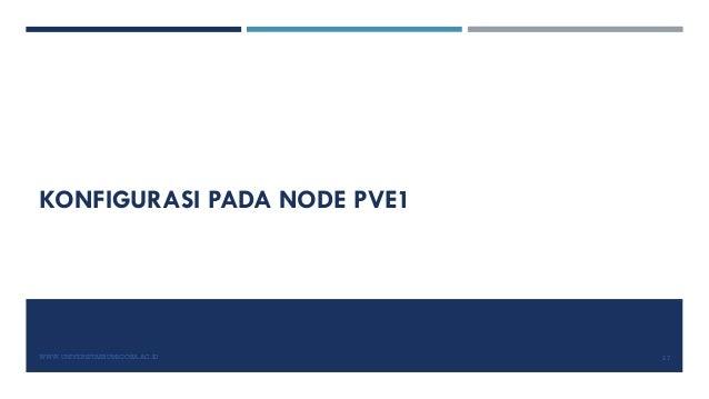 KONFIGURASI PADA NODE PVE1 WWW.UNIVERSITASBUMIGORA.AC.ID 27